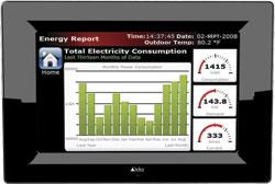 BAS Touch Screen: Delta Controls