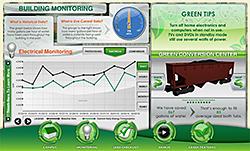 Dashboard: QA Graphics