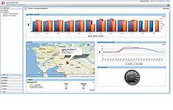 Facility Management Software: Delta Controls