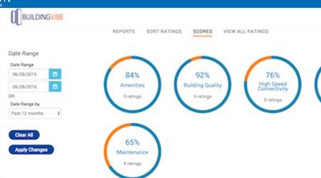 Communications Platform for Building Owners, Tenants: BuildingVibe