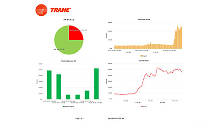BMS Provides Enterprise-wide View: Trane