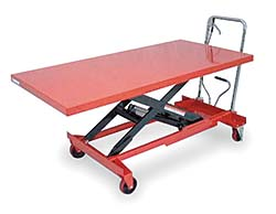 Scissor Lift Cart: W.W. Grainger Inc.