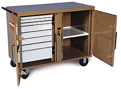 Facilities Product Releases Material Handling