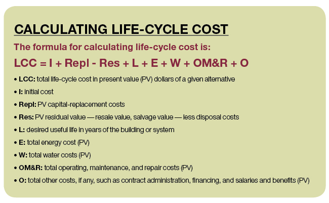 Calculating Life-ycle Cost Chart