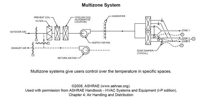evolution of number system pdf