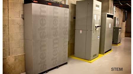 Understanding the Revolution in Energy Storage