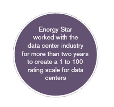 Energy Star pullout