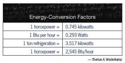 Energy-Conversion Factors