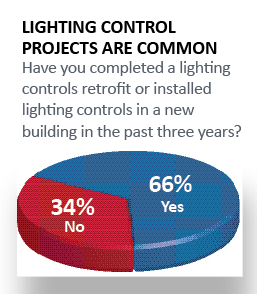 Lighting Control Projects are Common