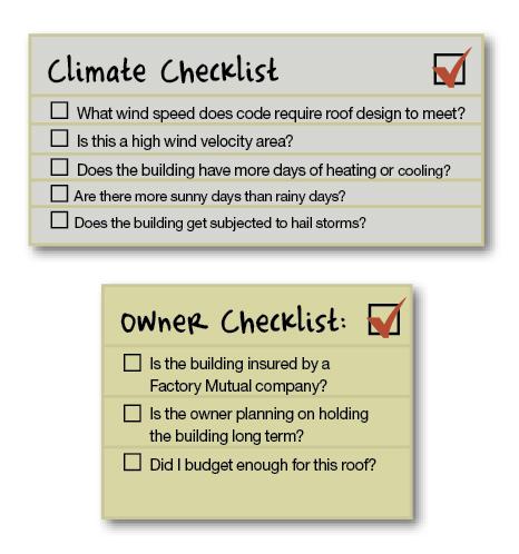 Climate Checklist