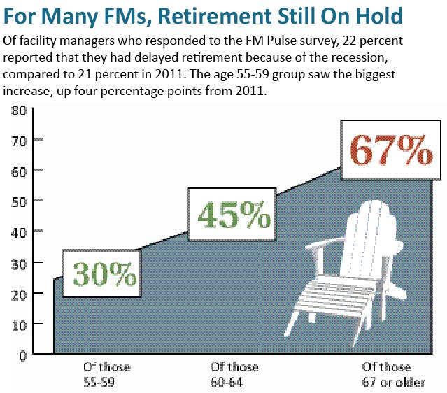 RetirementHold