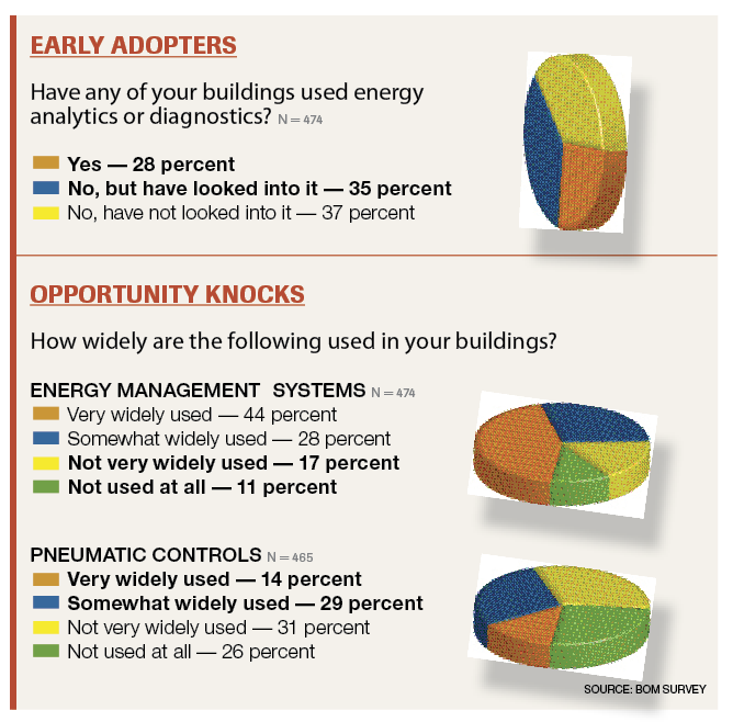 early-adopters graphic
