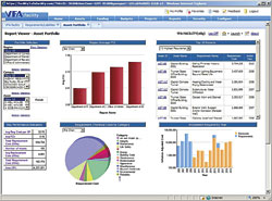 Asset Management Software: VFA Inc.