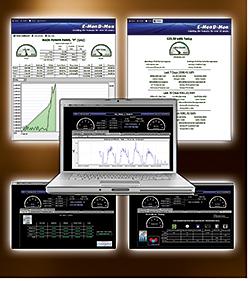 Energy Monitoring Platform: E-Mon LLC