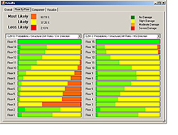 Structural Damage Evaluation System: Digitexx Data Systems Inc.