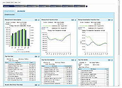 Software: Prenova Inc.
