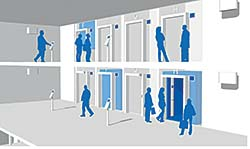Elevator System: KONE Inc.