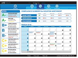 Energy Management Software: Blue Pillar