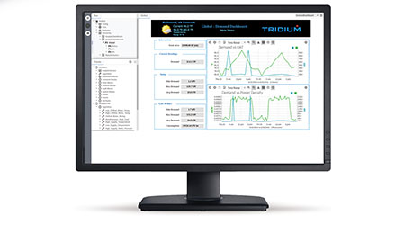 IoT Software Also Provides Analytics: Tridium
