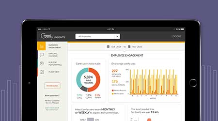 Analytics Tool Uses Real-Time Occupant Data: Comfy