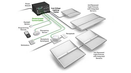 System Combines Lighting and Controls: Eaton