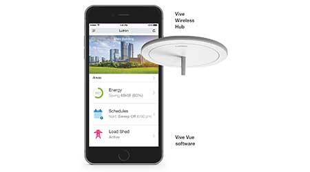 Wireless Lighting Control Integrates via BACnet: Lutron