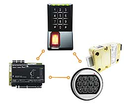 Access Control System: Kaba ADS Americas