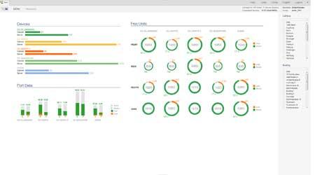 Data Center Management Software Enhanced: FNT Software