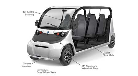 Electric Vehicles Offer New Customization Packages: Polaris