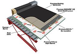 Facilities Management Roofing Vapor Barrier Membrane