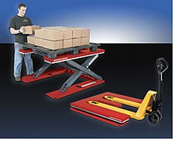 Pallet Loader: Southworth Products Corp.