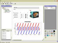 Energy-Management Software: Teletrol Systems Inc.