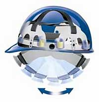 Reversible Hard Hat Headband: Fibre-Metal Products (North Safety Products)