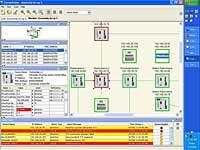 Ethernet Network Diagnostic Software: Telemechanique