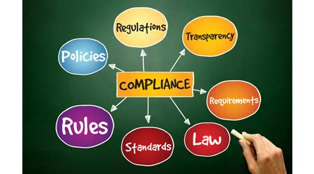 Managers Devote Significant Time to Regulatory Compliance