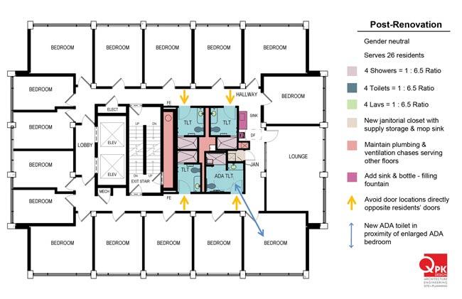 Residence hall restroom renovations eye ada compliance for Ada compliant hallway