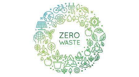 True Zero Waste Certification Re Thinking Resource Life