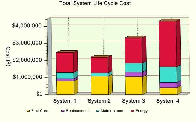 Free BEST Software Compares Major HVAC System Options - HVAC