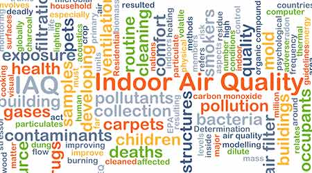 Wordcloud illustration of indoor air quality and IAQ