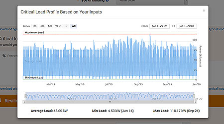 Screenshot of critical load profile report in REopt Lite
