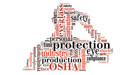 Safety at workplace presented in word cloud