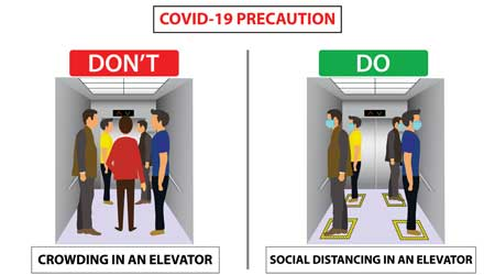 elevator policy for spreading covid spread